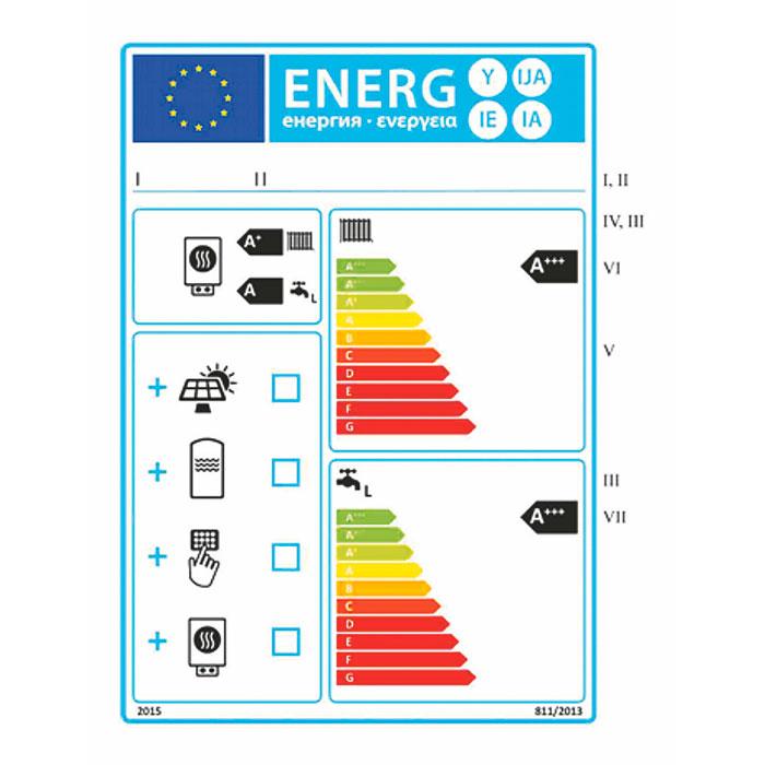 etichettatura efficientamento energetico smartouch