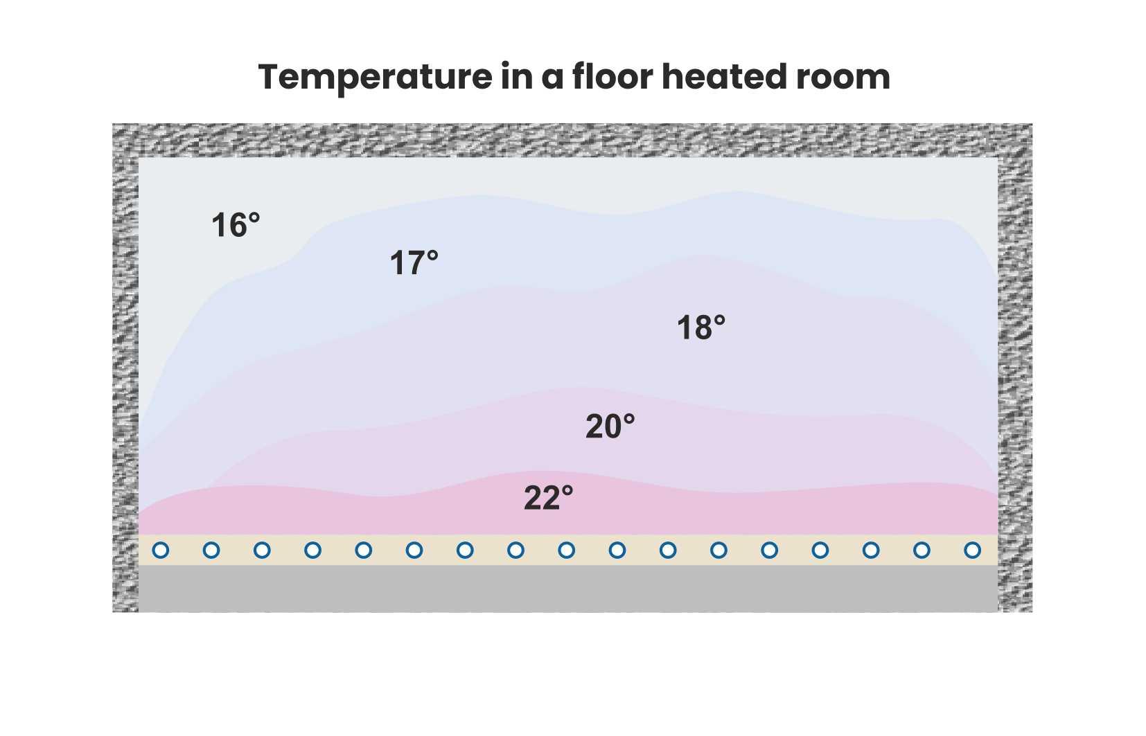 8-Temperatura_Ambiente_Riscaldato_Apavimento_CLIMA_ENG