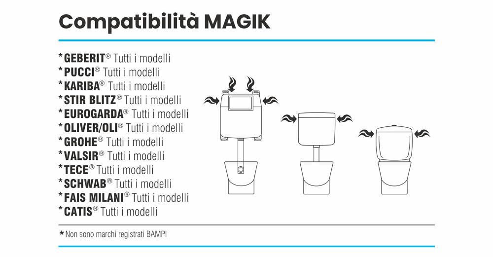 compatibilita galleggiante silenzioso magik kit