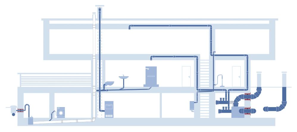 Dimensionamento Progettazione Impianto Scarico Acustica Bampi