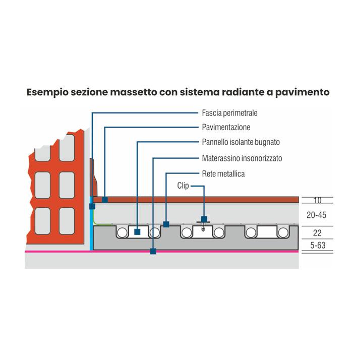 sezione massetto sistema radiante clima